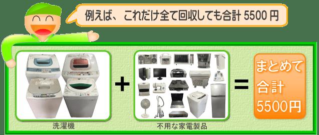 東京23区で洗濯機と不要な家電製品をまとめて回収処分で合計5,000円
